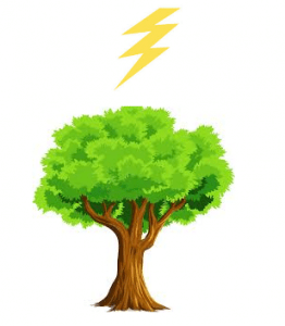 The Powertree: Calculating Power Consumption