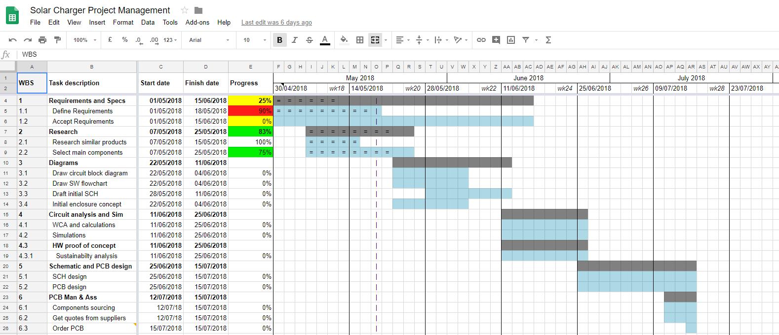 gantt_chart